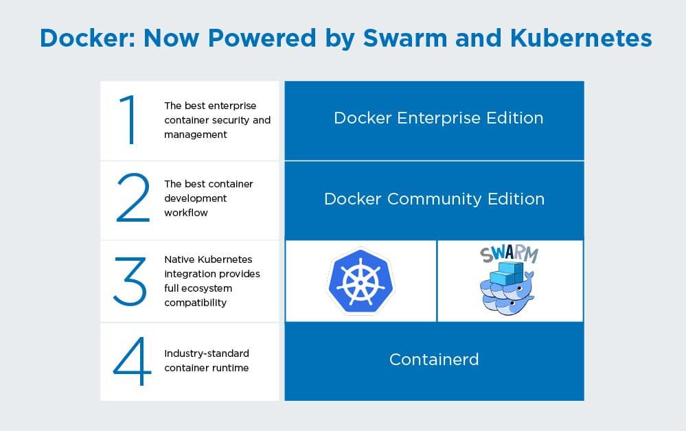 Docker_and_Kubernetes_ITSvit_1