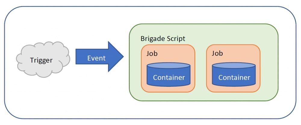 Microsoft_Tool_Brigade_ITSvit_2