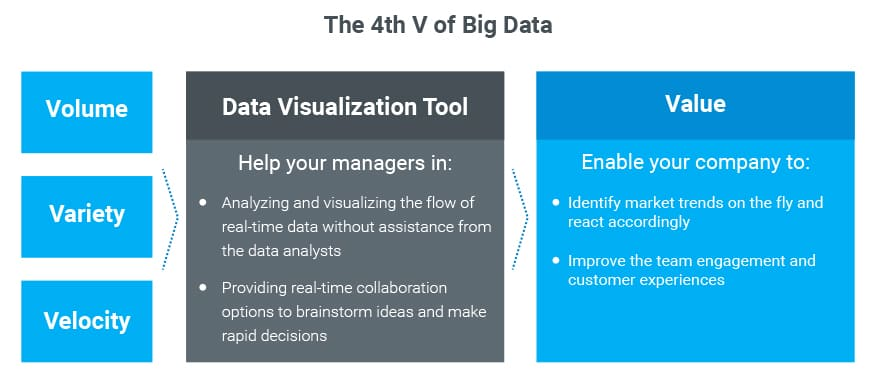 BigData_Visualization_Principles_ITSvit_5