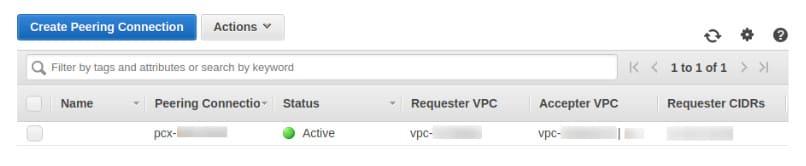 AWS_VPC_Peering_Solution_ItSvit_3