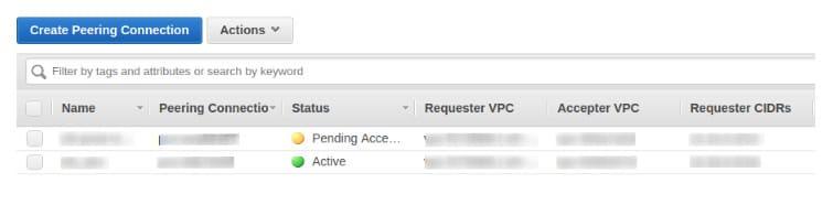 AWS_VPC_Peering_Solution_ItSvit_4