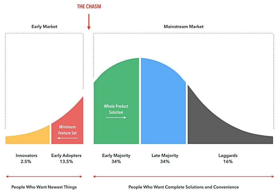 ICO_Is_The_Future_Of_Startups_3