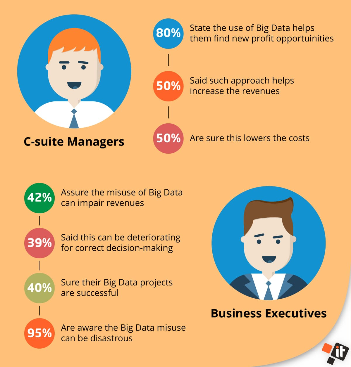 Big_Data_Misuse_Break_Business_ITSvit_2.jpg