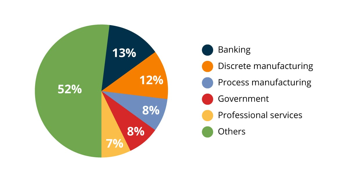 Big Data analytics in the banking sector_1