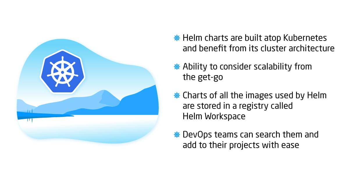 What is Helm and why you should love it 1