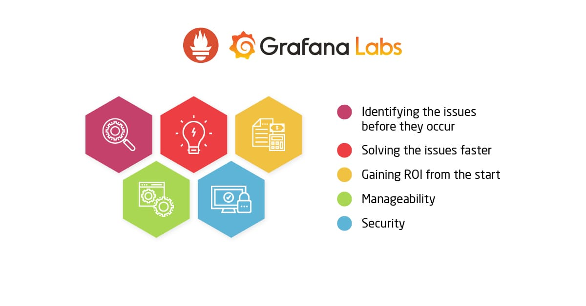 Benefits Grafana