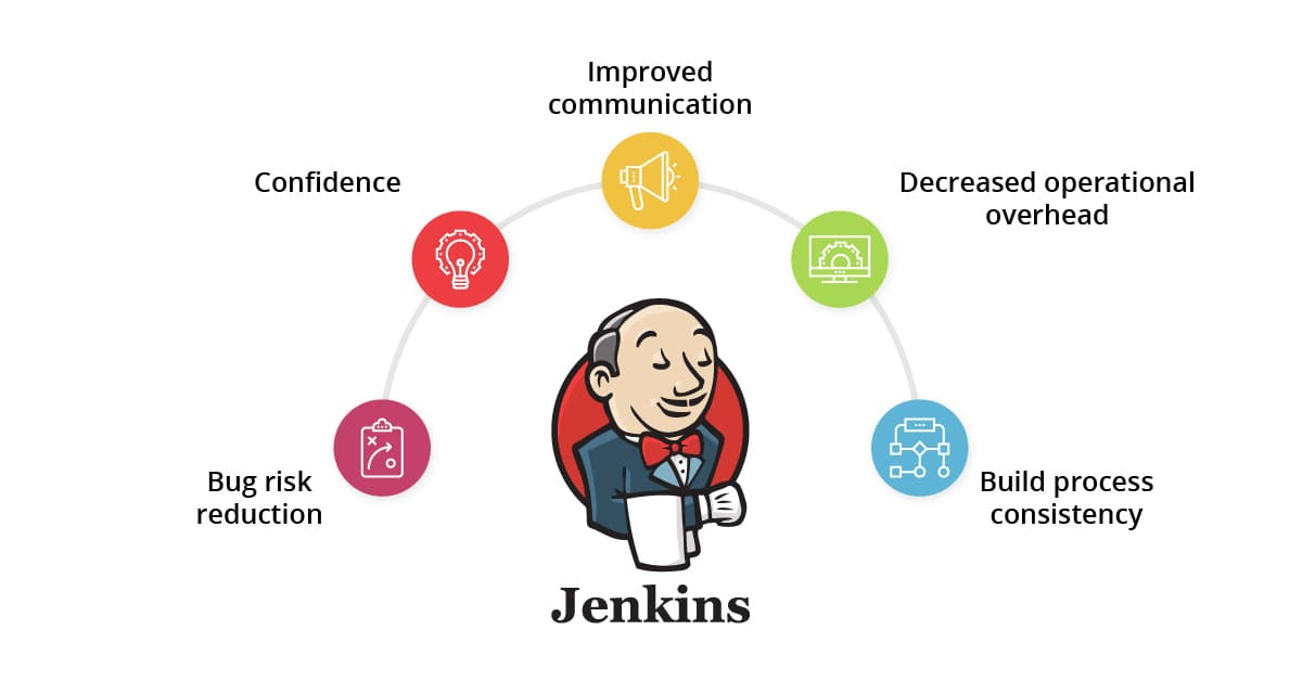Benefits Jenkins