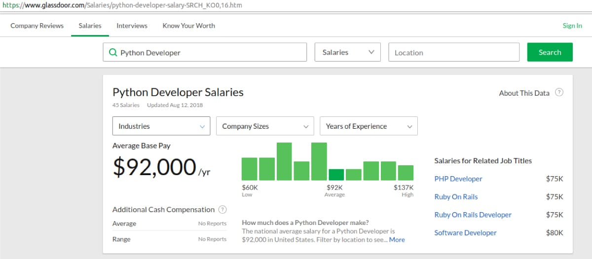 Average Python Dev salaries by Glassdoor