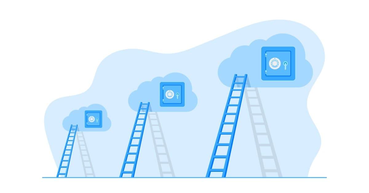 Cloud Computing Financial Services