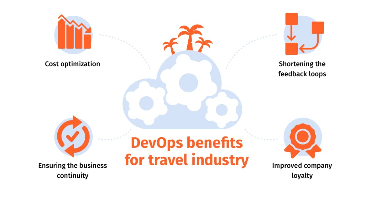 DevOps Travel Benefits