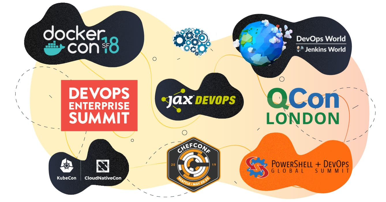 IT Svit list of upcoming DevOps conferences for 2019