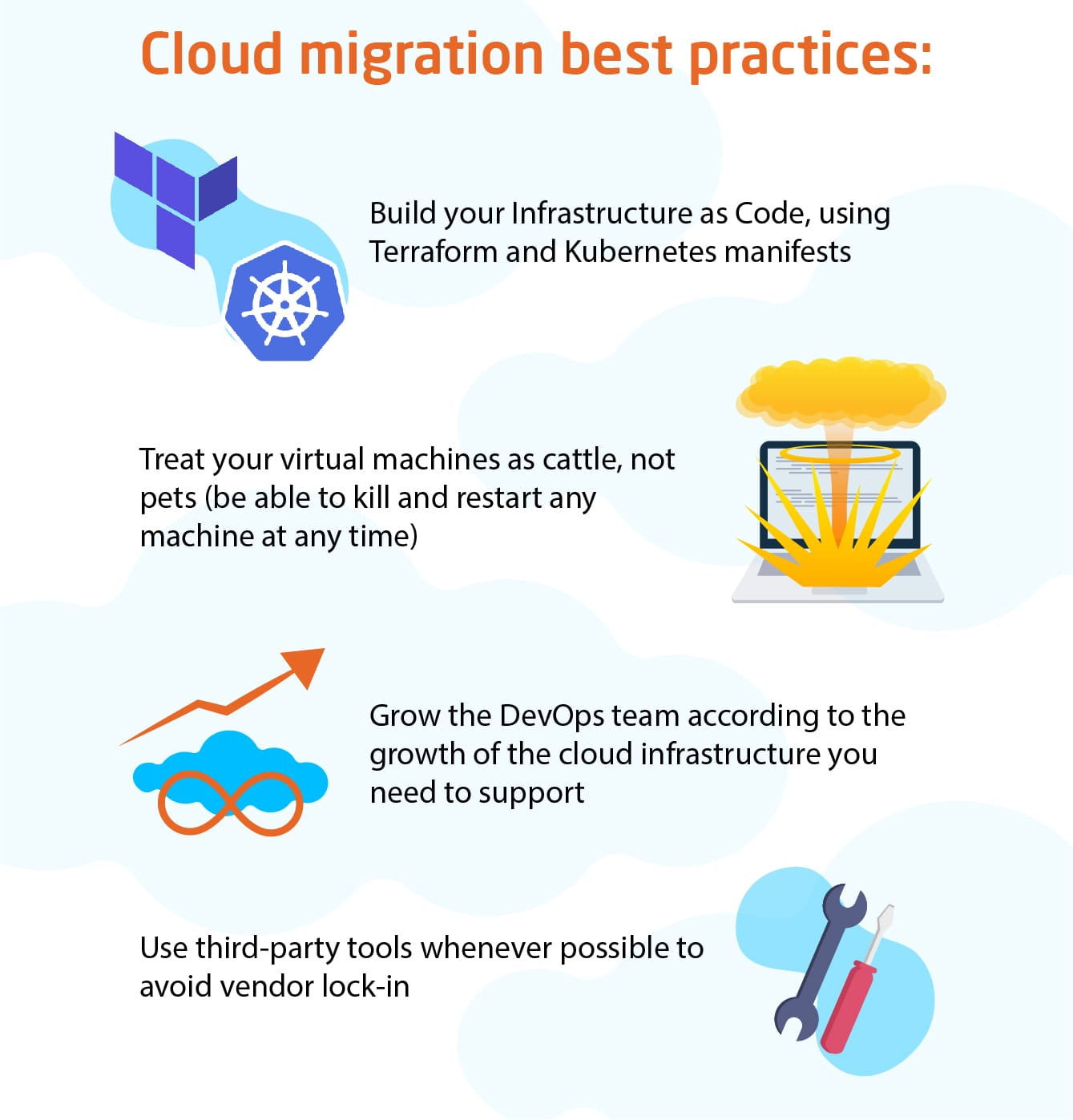 IT Svit Blog: Cloud Migration Best Practices - rules