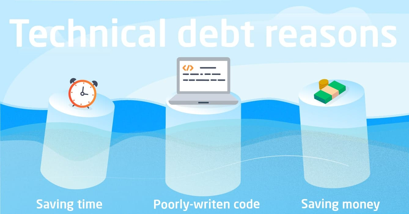 IT Svit blog: Technical debt and DevOps - reasons